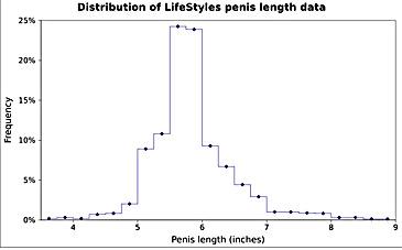 dimensiunea penisului 25)