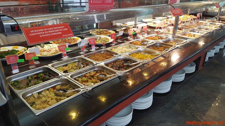 restaurantul asiatic all you can eat de pe calea vitan unde iesim