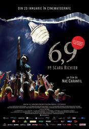 Cinema - 6.9 pe scara Richter