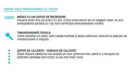 Uber se lanseaza oficial in Romania - o alternativa mai ieftina la taxiurile din Bucuresti