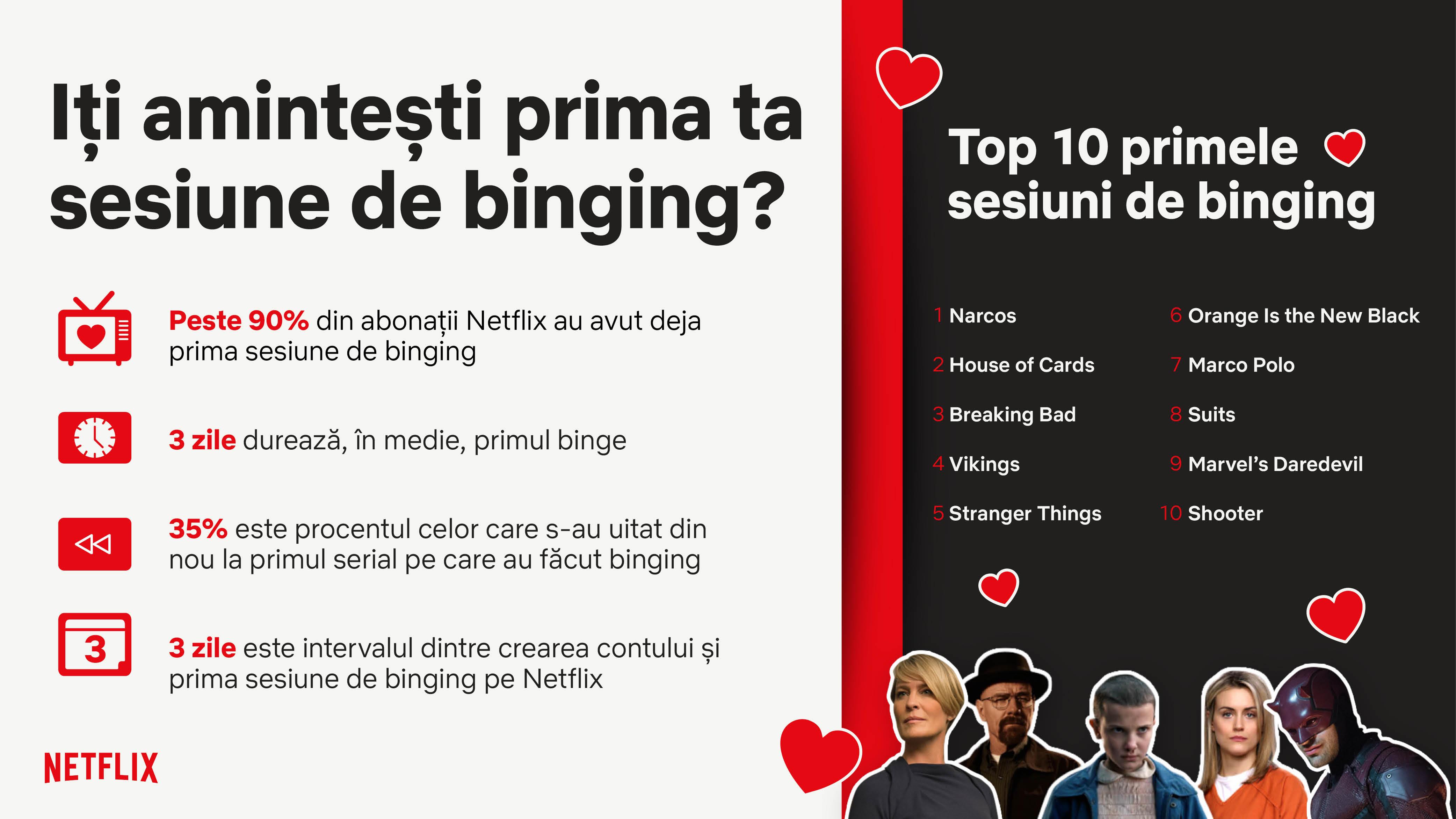 Netflix_Romania_My_First_Binge.jpg