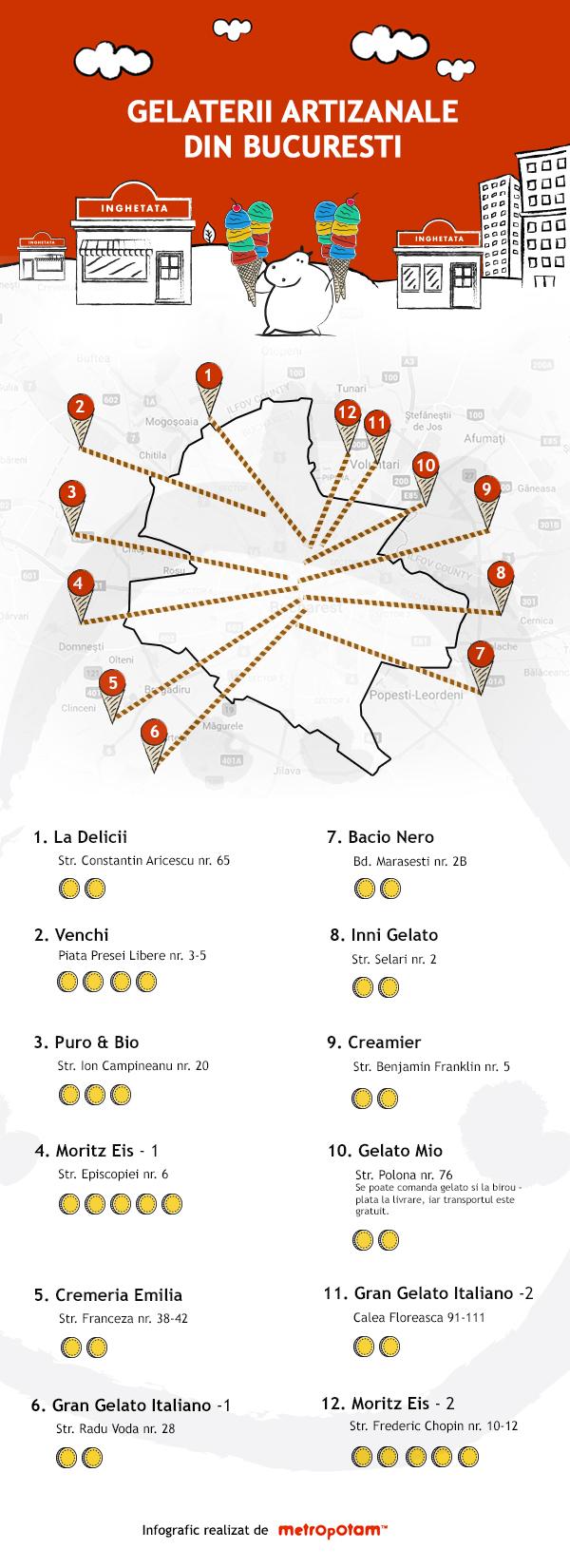 metropotam_infografic-gelaterii.jpg